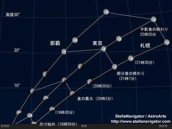 chart_hrz.png